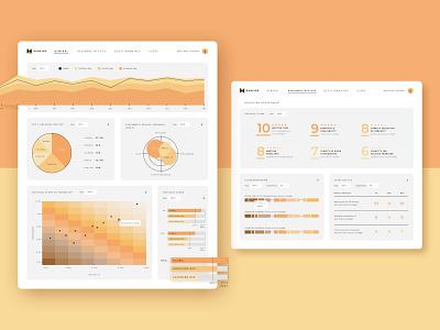 Customer satisfaction report tool for banks data visualisation dashboard report feedback customer service score data statistic bank productdesign ux ui imaginarycloud
