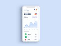 User's spending habit