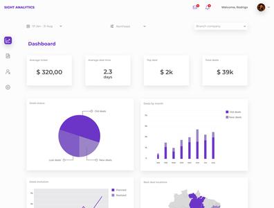 Dashboard Sight Analytics