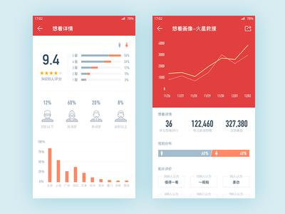 Movies App chart web movie design icon uiwork