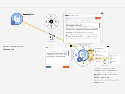 Web-Based Data Visualization Concept interaction design interface function edges nodes database neo4j data visualization web vector ux ui design