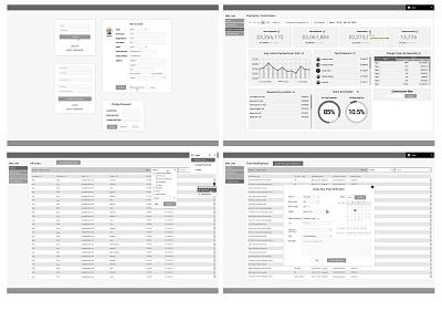 Web-Based Administrative Tool admin dashboard admin panel css interaction design data visualization website omnigraffle typography web ux ui photoshop design