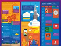 NetApp Infographic Series