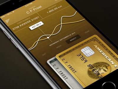 Amex App gold chart ios app cards american