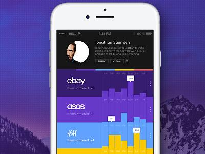 Purchase Statistics bars ui profile ebay asos hm graph statistics app iphone history