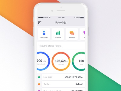 Mobile Provider App provider call statistics account spending vip ui costs app