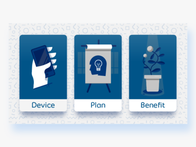 Device, Plan, Benefit