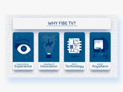 Why Fibe TV