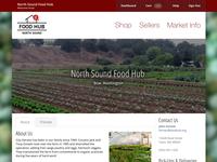 Food Hub Software Design