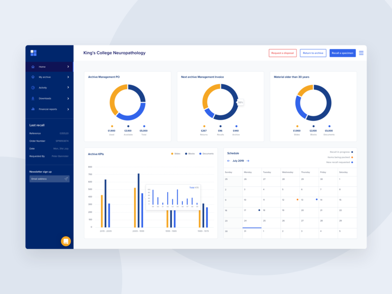 Management & tracking dashboard for cellular archive application products calendar barchart piechart graphs analytics ui design software app product archive analytic dashboard