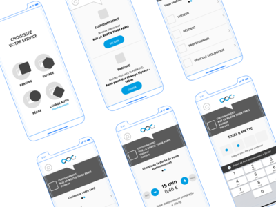 Wireframe shop Parking sketch ux user experience userflow ios mobile wireframe