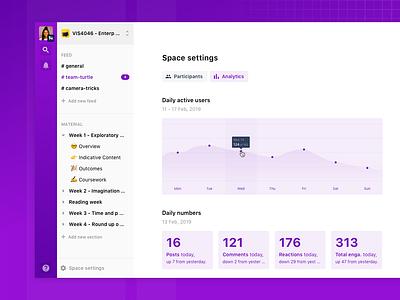 Space analytics cards design design system webapp aula ux ui charts analytics dashboard