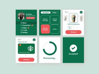 Redesign Starbucks Apps on iWatch