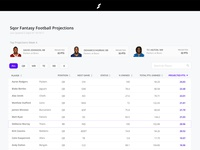Fantasy Football Projections Project