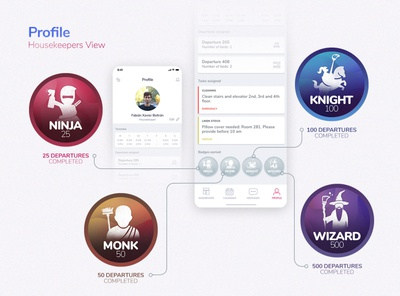 Housekeeping Badges departures housekeeping housekeeper app achievement medals badges profile
