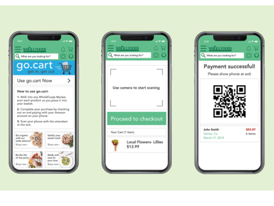 WholeFoods Redesign- GoCart Scan and Pay Feature