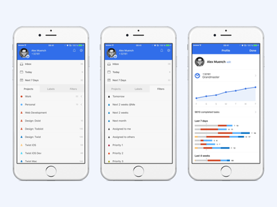 How we work at Doist: Interview with UpLabs read ios team work distributed remote uplabs medium interview todoist doist