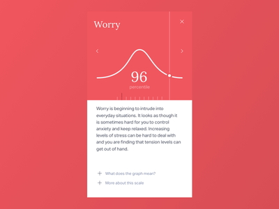 Element –Worry item details card stats percentile graph info app worry scale
