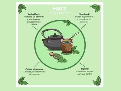 Beneficios del Mate