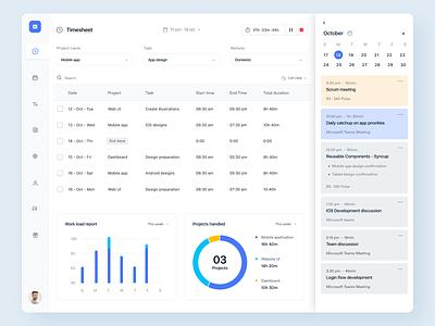 Employee Dashboard analytics data admin dashboard clean management ux chart panel crm productdesign admin timesheet report data web graph statistics interface employee dashboard ui