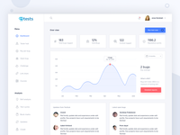 99 tests dashboard redesign