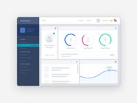 Appboy Dashboard Concept