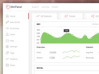 MinPanel - Dashboard