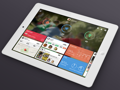 Connected Life Concept- Personal Dashboard ui ux ios ipad app dashboard visualization analytics