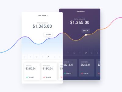 Daily UI #018 - Analytics Chart money wallet data statistics visualization chart analytics dailyui