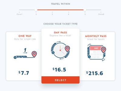 Daily UI #030 - Pricing dailyui pricing pass ticket train