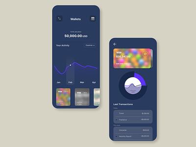 MaWallets Budget App money wallets figma design ux ui app
