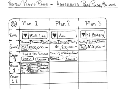 Compensation Plan Builder Wireframe
