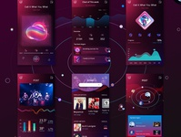 statistics & music