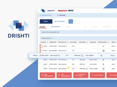 DRISHTI - Industrial Shop Floor tablet application android web interaction ux ui design floor shop industrial drishti