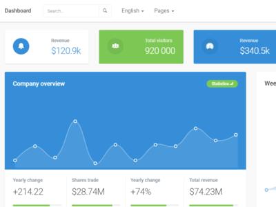 Free Bootstrap HTML, Vuejs & angularjs Admin Dashboard
