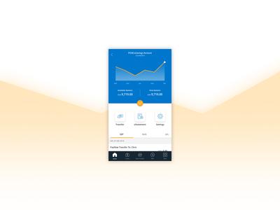 #DailyUI - 021 - Monitoring Dashboard