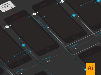 iPhone 6 UX Workflow