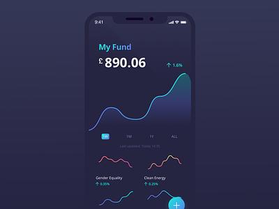Tickr Investment Fund Dashboard ui clean ux purple interface gradient ios mobile branding flat app design fintech darkui invest investment finance