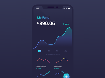 Tickr Investment Fund Dashboard ui clean ux purple interface gradient ios mobile branding flat app design fintech darkui invest investment finance