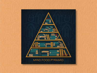 Book Ideation - #26 Mind Food Pyramid