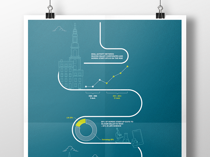 42 Infographics poster icons infographics