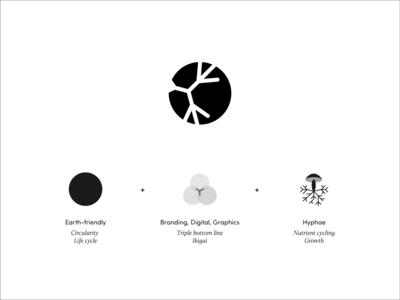 Hyphae logo concept