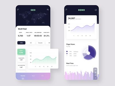 Analytics App UI Design 📲 user experience user interface analytics application app design app web ux ui  ux ui design
