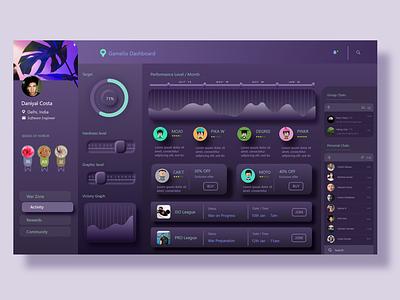 GAMELIO  User Interface Dashboard dashboard template dashboard ui dashboard design dashboad website design website web ux ui  ux ui design