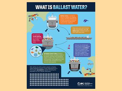 Ballast Water Infographic illustration graphic design information design infographics