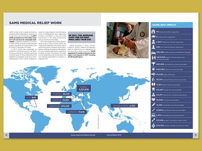 SAMS Annual Report interior spread infographic medical print annual report annualreport information design graphic design