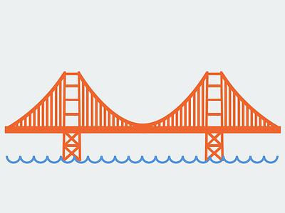 Golden Gate Bridge ggb sf skyline golden gate bridge san francisco