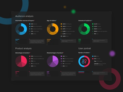 Analytics Dashboard for Dubrovka Landing Page