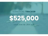 Donations Tracker
