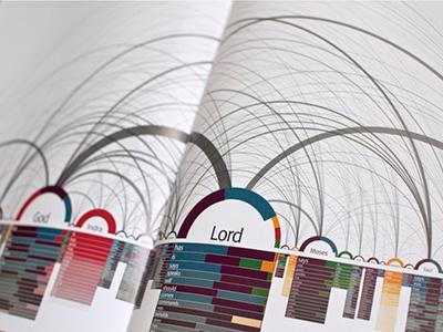 Similar Diversity print data visualization datavisualization infographic processing vvvv holy scriptures
